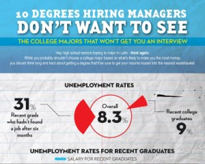 10 Bad College Degrees